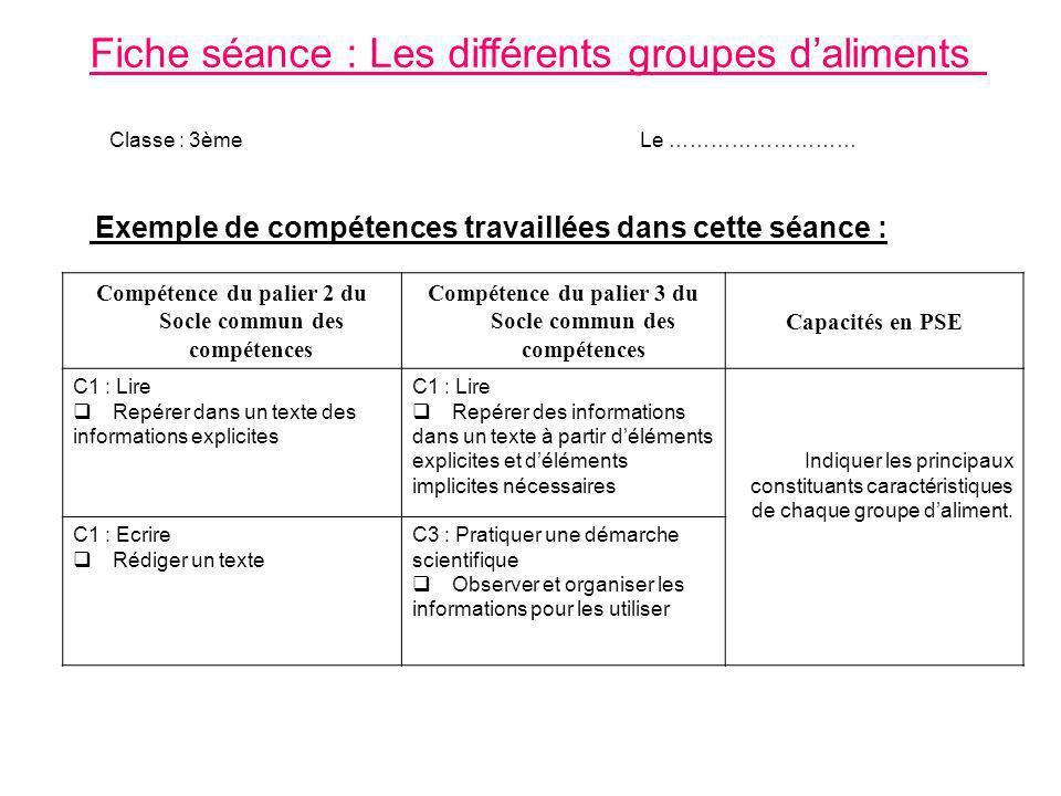 Fiche séance : Les différents groupes daliments Classe : 3ème Le ……………………… Exemple de compétences travaillées dans cette séance : Compétence du palier