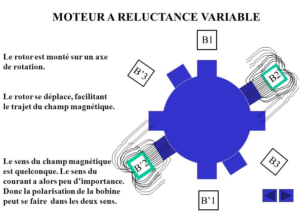 MOTEUR A RELUCTANCE VARIABLE Le moteur se compose dun rotor constitué par un matériaux ferromagnétique non aimanté.