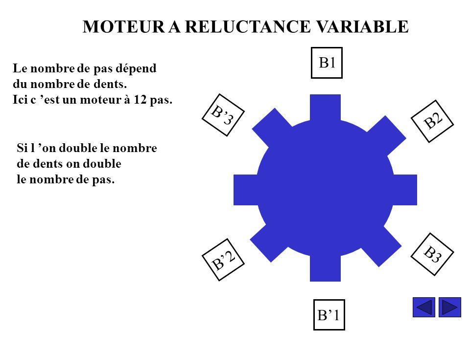 MOTEUR A RELUCTANCE VARIABLE B1 B3 B2 B3 La commande du moteur se fait en alimentant successivement les bobines.