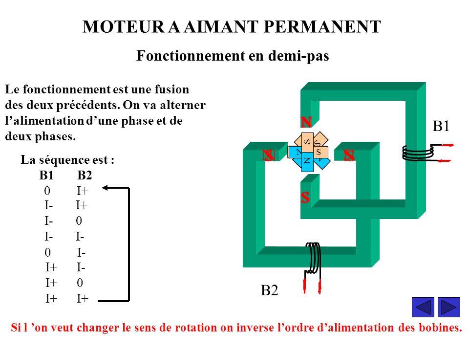 MOTEUR A AIMANT PERMANENT Fonctionnement sur deux phases Lalimentation des bobines va se faire simultanément.