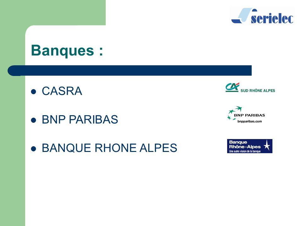 CASRA BNP PARIBAS BANQUE RHONE ALPES Banques :