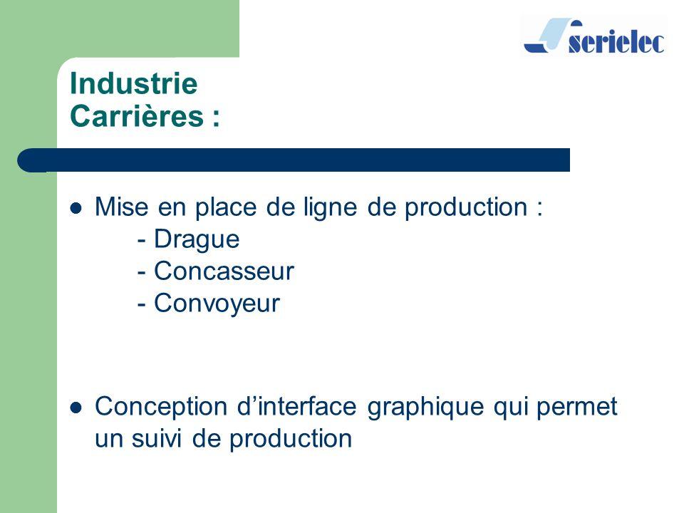 Industrie Carrières : Mise en place de ligne de production : - Drague - Concasseur - Convoyeur Conception dinterface graphique qui permet un suivi de