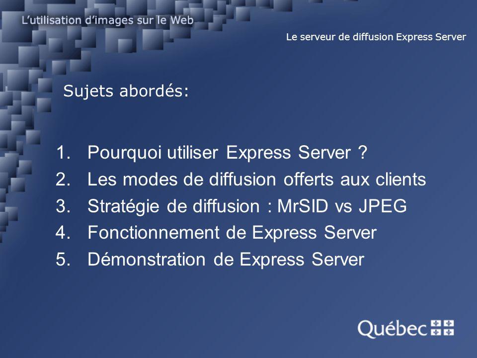 Sujets abordés: 1.Pourquoi utiliser Express Server .