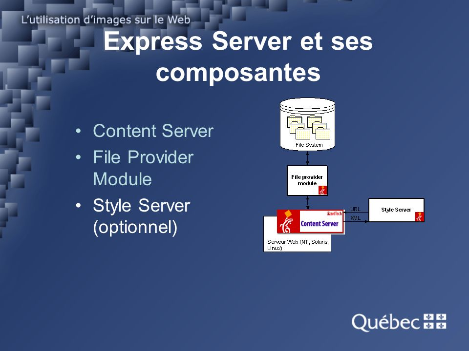 Express Server et ses composantes Content Server File Provider Module Style Server (optionnel)