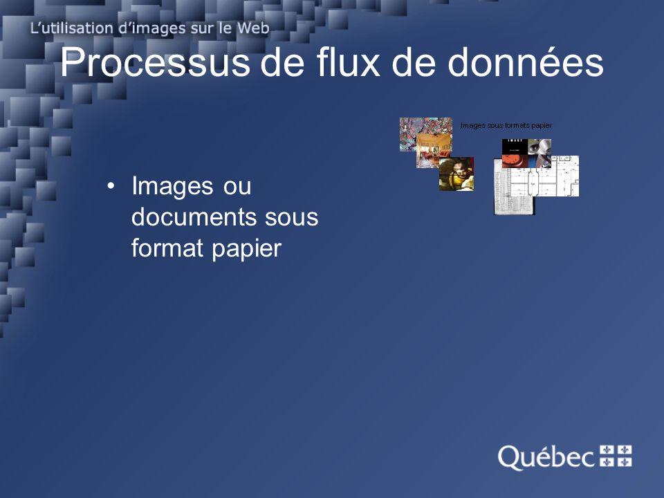 Processus de flux de données Images ou documents sous format papier