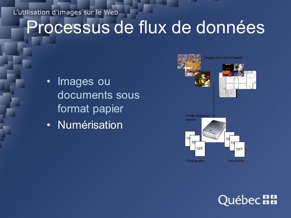 Processus de flux de données Images ou documents sous format papier Numérisation