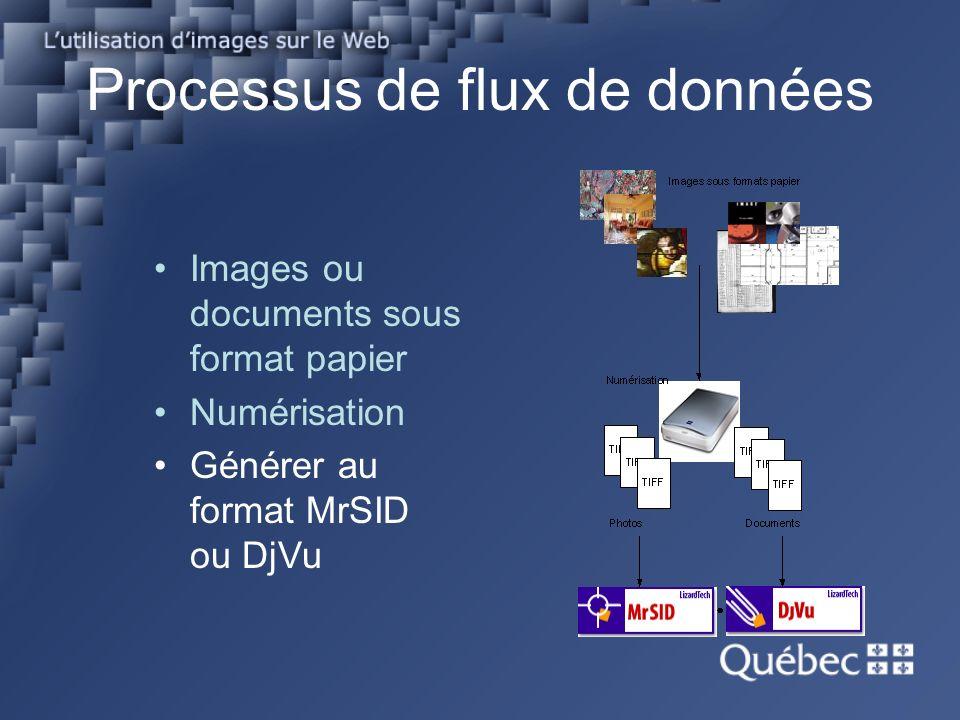 Processus de flux de données Images ou documents sous format papier Numérisation Générer au format MrSID ou DjVu