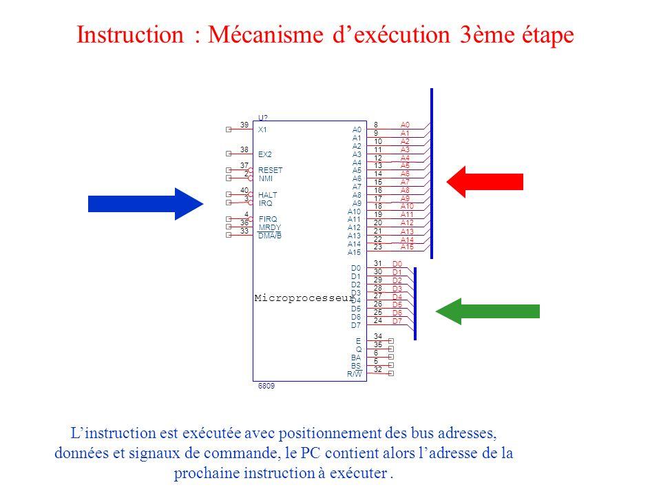 Instruction : Mécanisme dexécution 3ème étape Microprocesseur A0 A1 A2 A3 A4 A5 A6 A7 A8 A9 A10 A11 A12 A13 A14 A15 D0 D1 D2 D3 D4 D5 D6 D7 U? 6809 X1