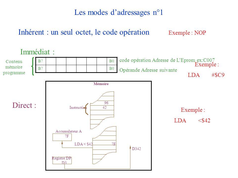 Les modes dadressages n°1 Inhérent : un seul octet, le code opération Immédiat : B7B0 B7B0 code opération Adresse de LEprom ex:C007 Opérande Adresse s