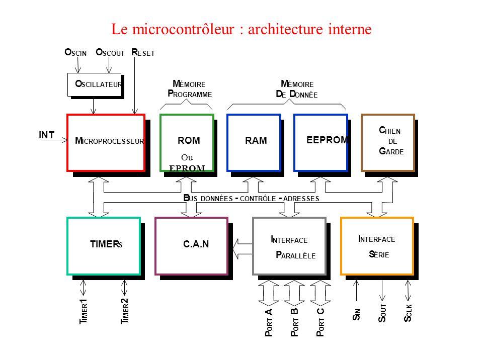 Le microcontrôleur : architecture interne C HIEN DE G ARDE B US DONNÉES - CONTRÔLE - ADRESSES RAM EEPROM M ÉMOIRE D E D ONNÉE ESET O SCILLATEUR RO SCI