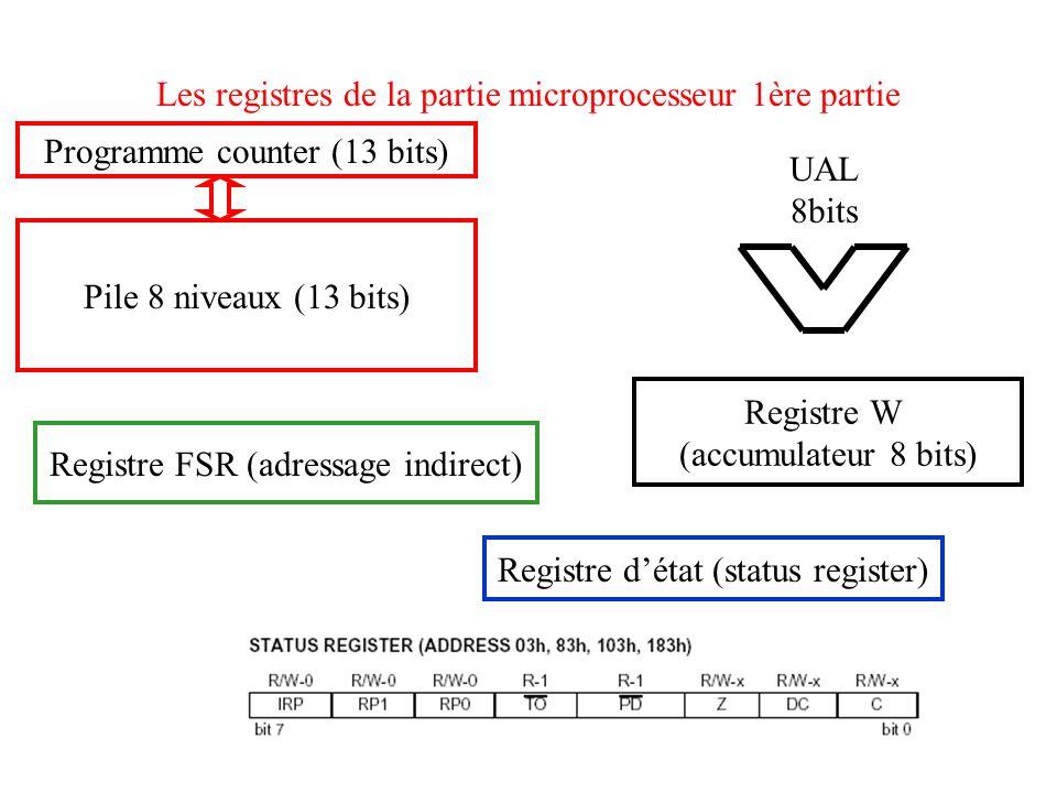 Les registres de la partie microprocesseur 1ère partie Programme counter (13 bits) Pile 8 niveaux (13 bits) UAL 8bits Registre W (accumulateur 8 bits)