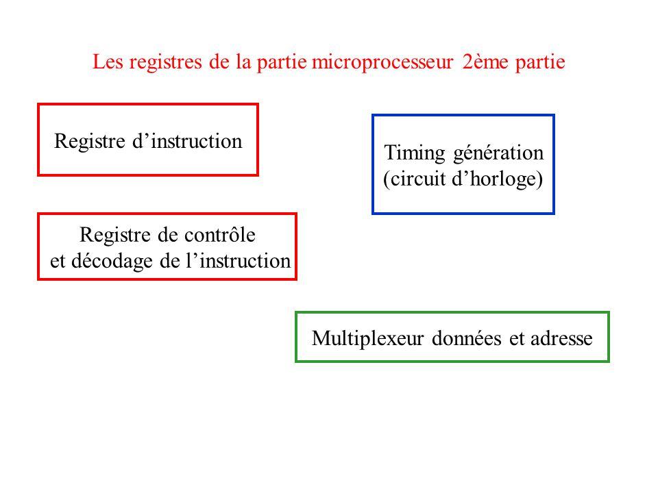Les registres de la partie microprocesseur 2ème partie Registre dinstruction Registre de contrôle et décodage de linstruction Timing génération (circu
