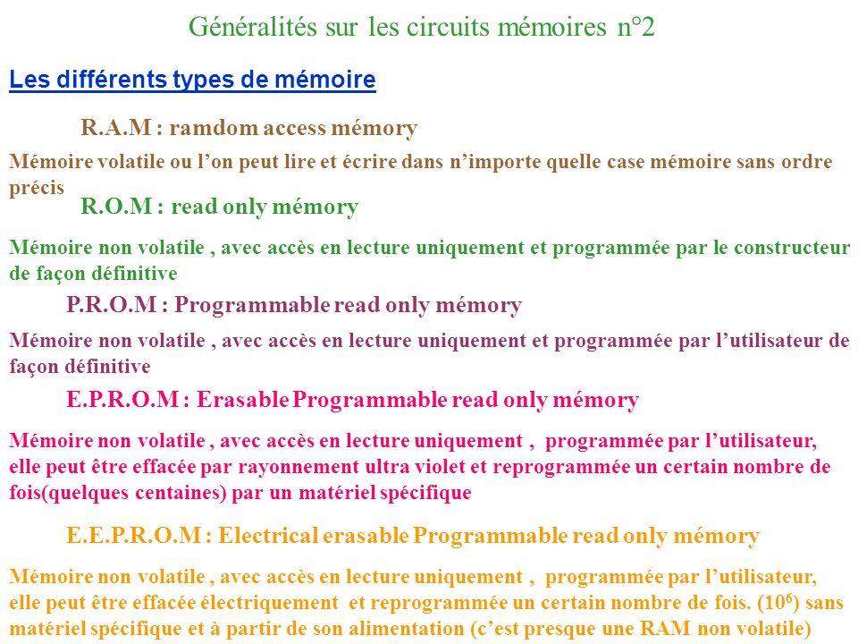 Généralités sur les circuits mémoires n°2 Les différents types de mémoire Mémoire non volatile, avec accès en lecture uniquement, programmée par lutil