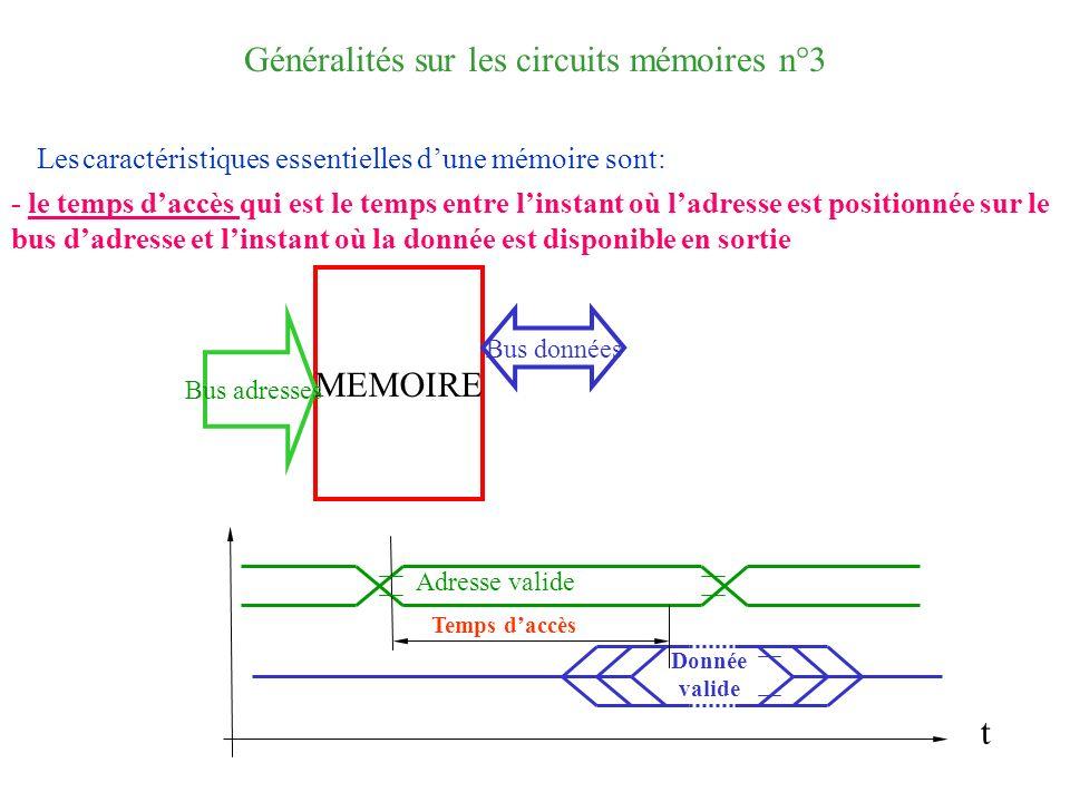 Généralités sur les circuits mémoires n°3 Les caractéristiques essentielles dune mémoire sont: - le temps daccès qui est le temps entre linstant où la