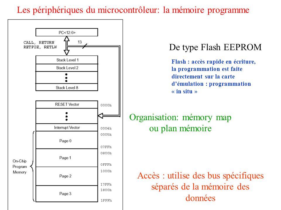 Les périphériques du microcontrôleur: la mémoire programme De type Flash EEPROM Flash : accès rapide en écriture, la programmation est faite directeme