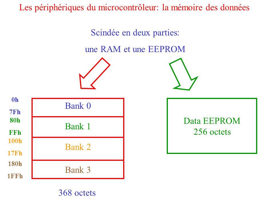Les périphériques du microcontrôleur: la mémoire des données Scindée en deux parties: une RAM et une EEPROM Bank 0 Bank 1 Bank 2 Bank 3 0h 7Fh 80h FFh