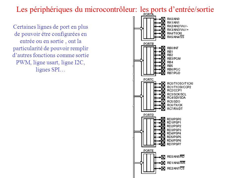 Les périphériques du microcontrôleur: les ports dentrée/sortie Certaines lignes de port en plus de pouvoir être configurées en entrée ou en sortie, on