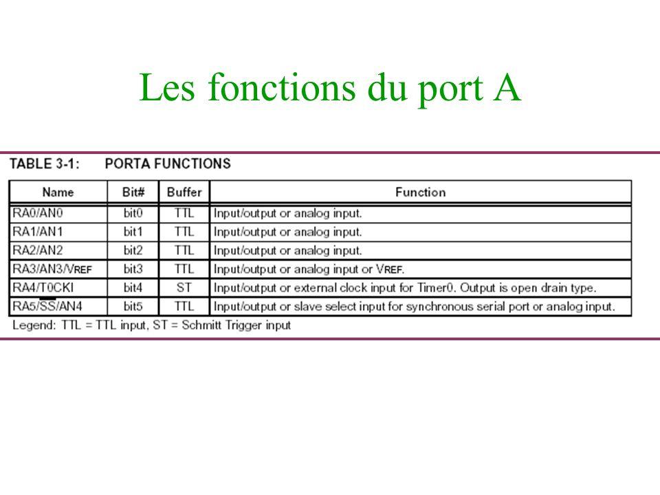 Les fonctions du port A
