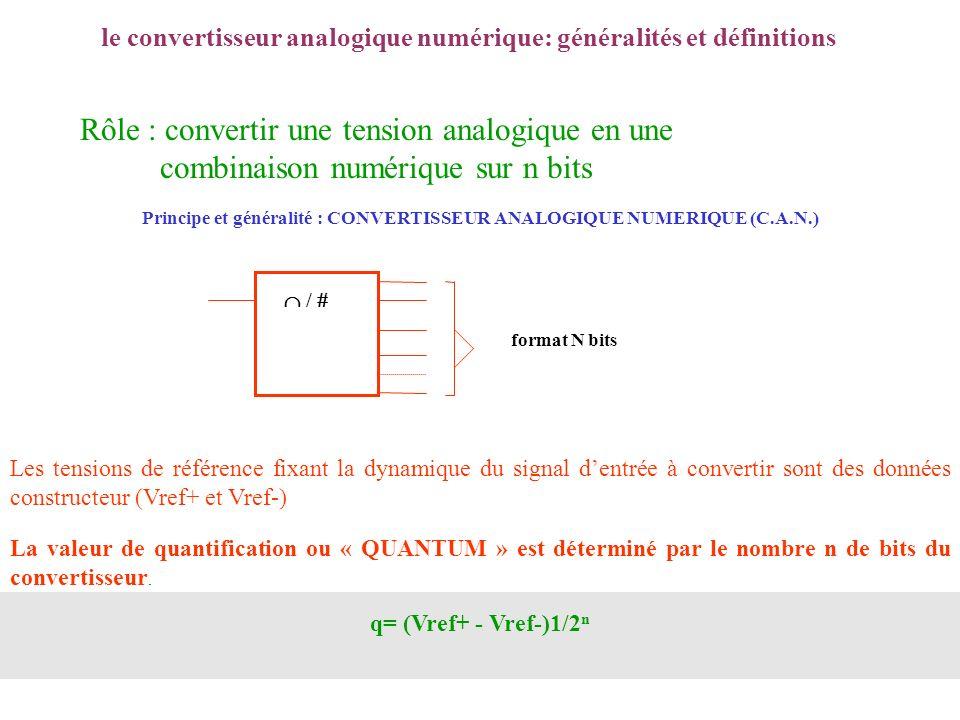 le convertisseur analogique numérique: généralités et définitions Rôle : convertir une tension analogique en une combinaison numérique sur n bits Prin
