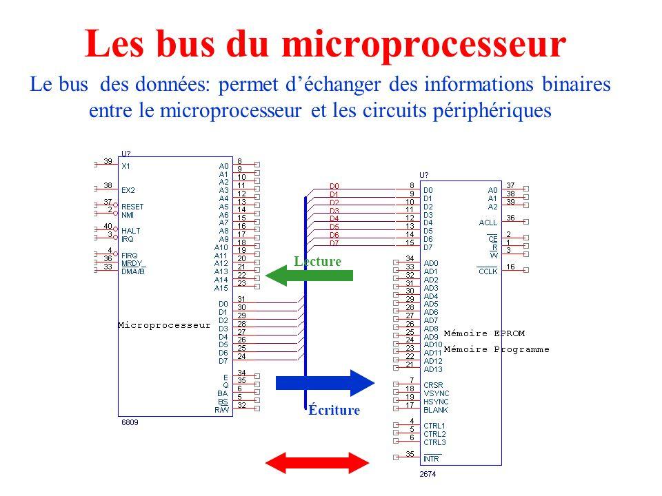 Les bus du microprocesseur 2 Le bus des adresses: permet de choisir la case mémoire du circuit périphérique qui contient linformation que le microprocesseur veut lire ou modifier Capacité dadressage du microprocesseur: 2 16 adresses (64Ko) Capacité dadressage de la mémoire: 2 13 adresses (8Ko) Le microprocesseur impose ladresse