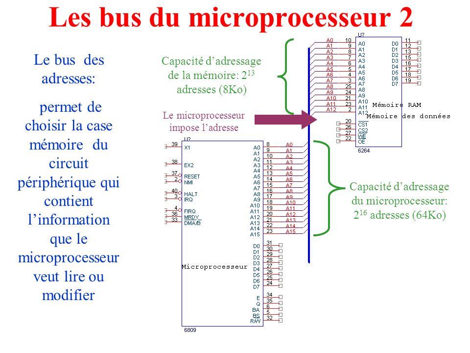 Les bus du microprocesseur 2 Le bus des adresses: permet de choisir la case mémoire du circuit périphérique qui contient linformation que le microproc