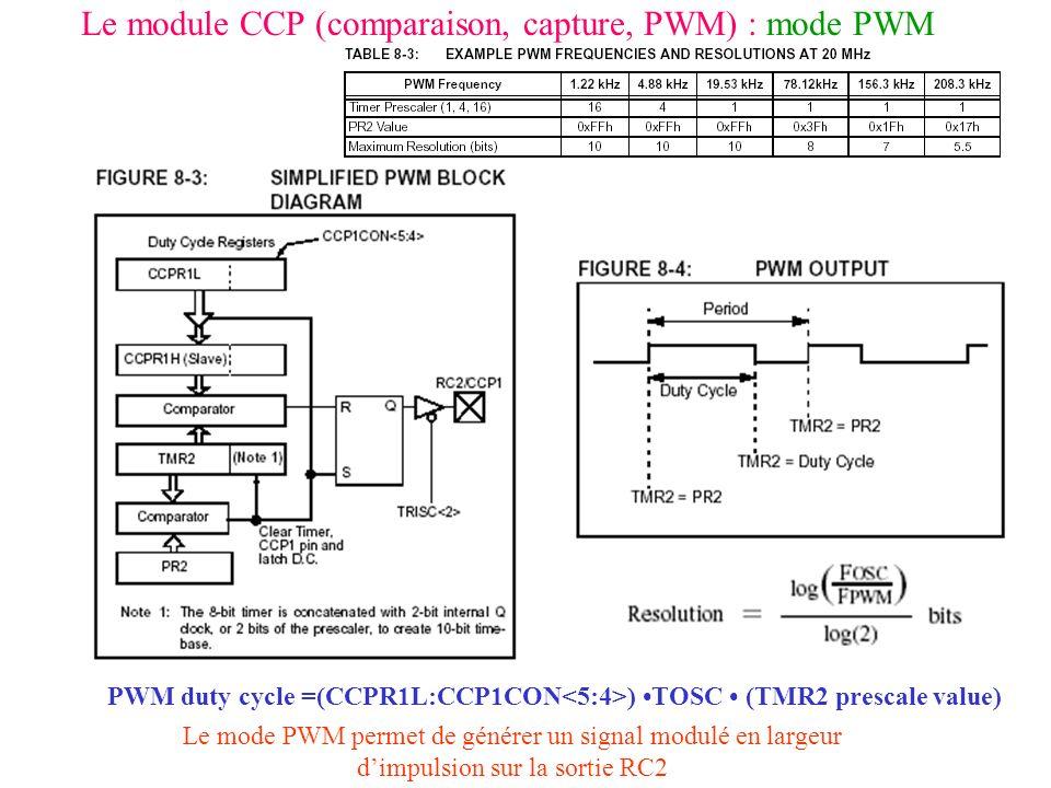 Le module CCP (comparaison, capture, PWM) : mode PWM PWM duty cycle =(CCPR1L:CCP1CON ) TOSC (TMR2 prescale value) Le mode PWM permet de générer un sig
