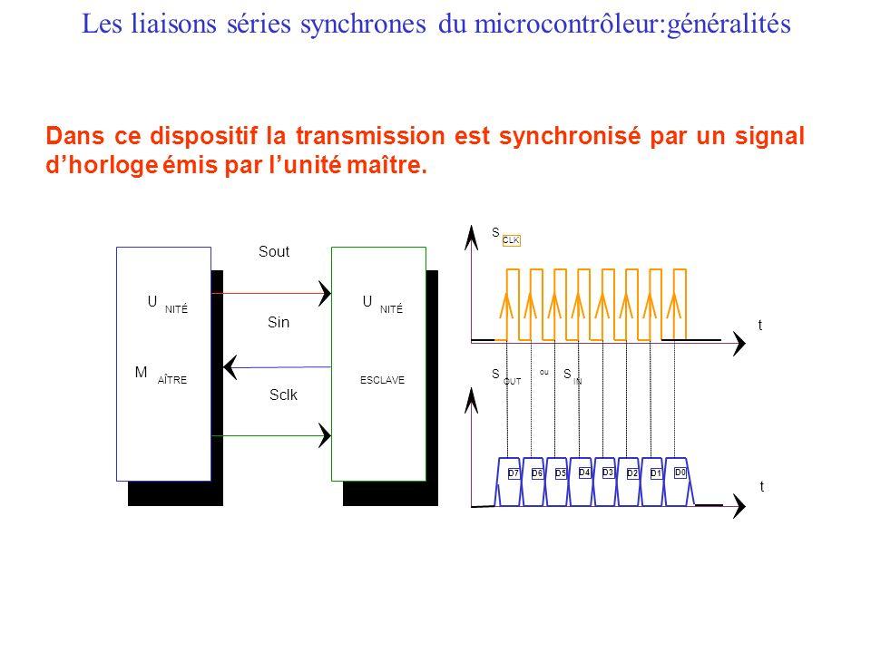 Les liaisons séries synchrones du microcontrôleur:généralités Dans ce dispositif la transmission est synchronisé par un signal dhorloge émis par lunit