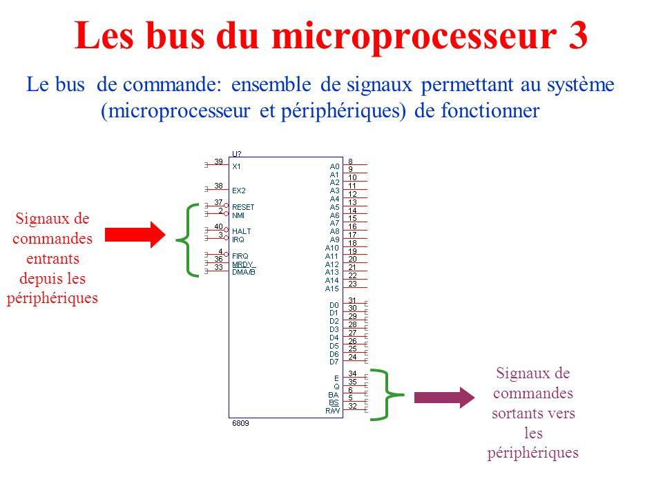 Les bus du microprocesseur 3 Le bus de commande: ensemble de signaux permettant au système (microprocesseur et périphériques) de fonctionner Signaux d