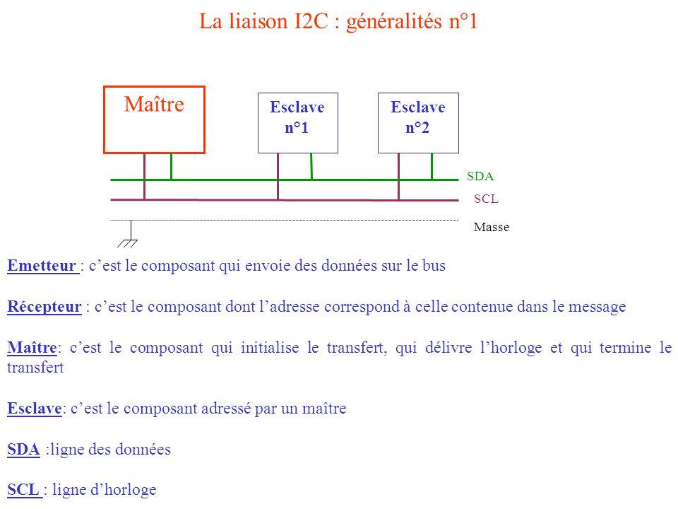 La liaison I2C : généralités n°1 Maître Esclave n°1 Esclave n°2 Emetteur : cest le composant qui envoie des données sur le bus Récepteur : cest le com