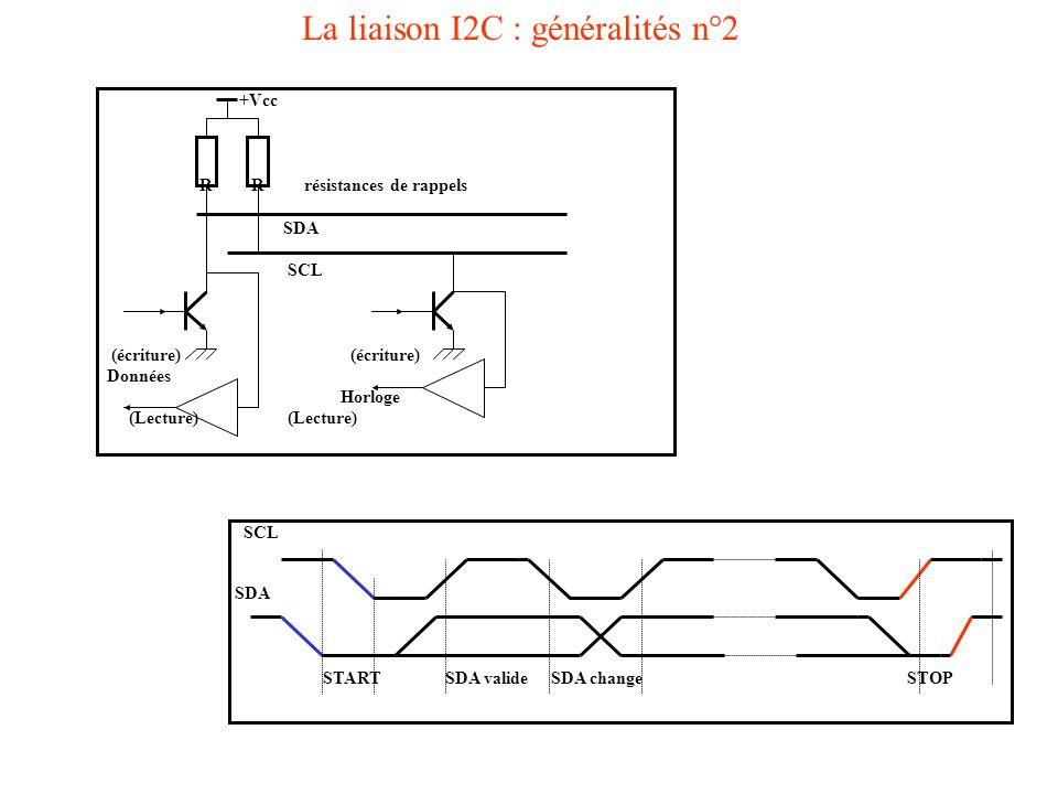La liaison I2C : généralités n°2 +Vcc R R résistances de rappels SDA SCL (écriture) (écriture) Données Horloge (Lecture) (Lecture) SCL SDA START SDA v