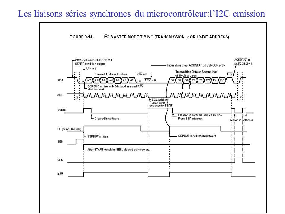 Les liaisons séries synchrones du microcontrôleur:lI2C emission