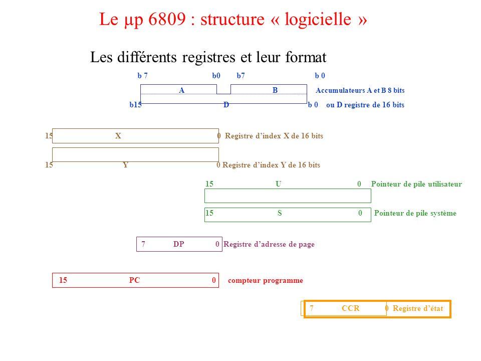 Le µp 6809 : structure « logicielle » Les différents registres et leur format b 7 b0 b7 b 0 A B Accumulateurs A et B 8 bits b15 D b 0 ou D registre de