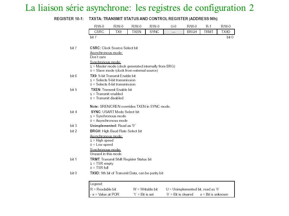 La liaison série asynchrone: les registres de configuration 2