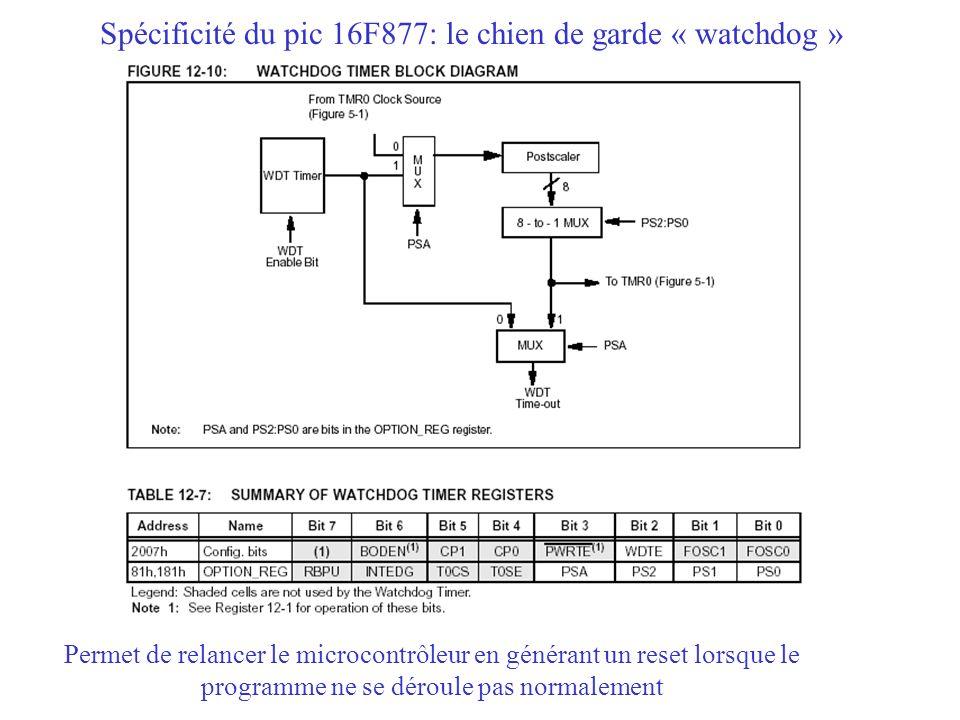 Spécificité du pic 16F877: le chien de garde « watchdog » Permet de relancer le microcontrôleur en générant un reset lorsque le programme ne se déroul