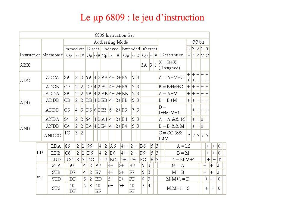 Le module CCP (comparaison, capture, PWM) : mode capture Dans le mode capture les registres CCPR1H et L « retiennent » le contenu du timer1 par rapport à un front détecté sur RC2