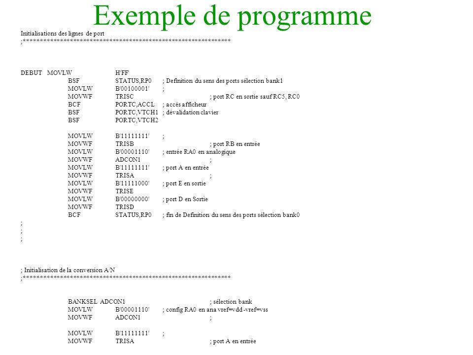 Exemple de programme Initialisations des lignes de port ;*************************************************************** DEBUT MOVLWH'FF' BSFSTATUS,RP