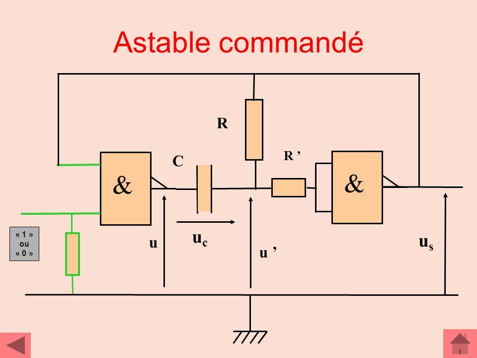 Astable à rapport cyclique variable usus 1 1 C ucuc R R u u D1D1 D2D2