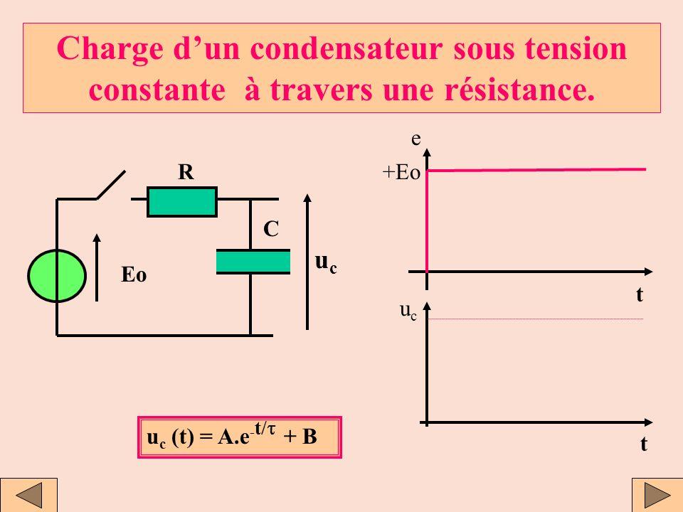 CHARGE dun condensateur à courant constant C Io ucuc u c(t) = (Io/C).t + u 0 ucuc t u0u0