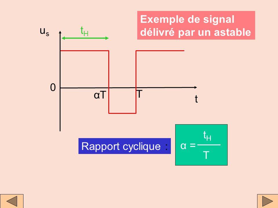 usus t 0 T αTαT tHtH Rapport cyclique : α = tHtH T Exemple de signal délivré par un astable