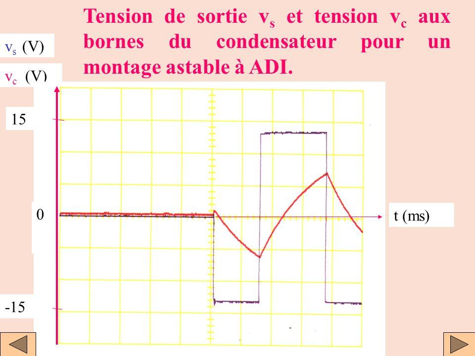 ASTABLE à A.D.I. R vsvs + + vcvc C R1R1 R2R2