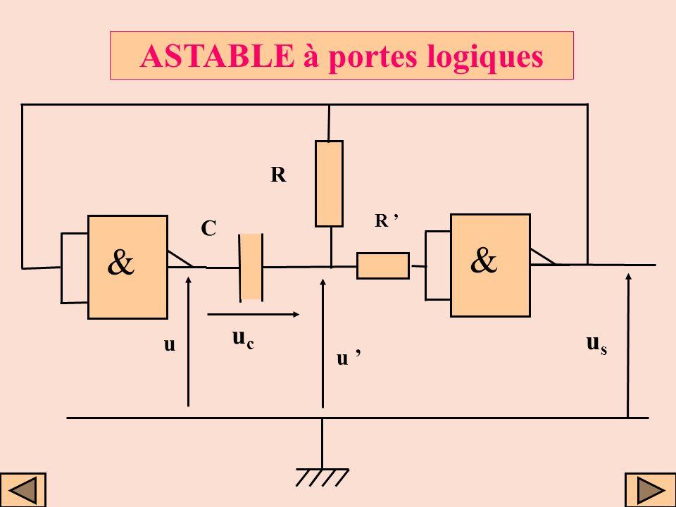 v s (V) v c (V) t (ms) 0 15 -15 Tension de sortie v s et tension v c aux bornes du condensateur pour un montage astable à ADI.
