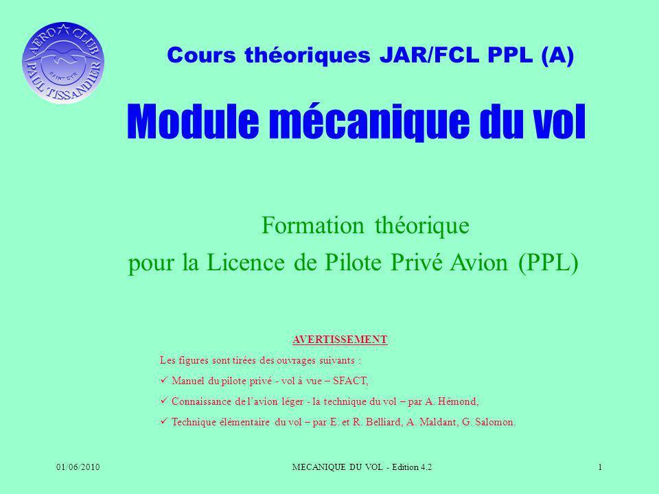 Cours théoriques JAR/FCL PPL (A) 01/06/2010MECANIQUE DU VOL - Edition 4.21 Module mécanique du vol Formation théorique pour la Licence de Pilote Privé