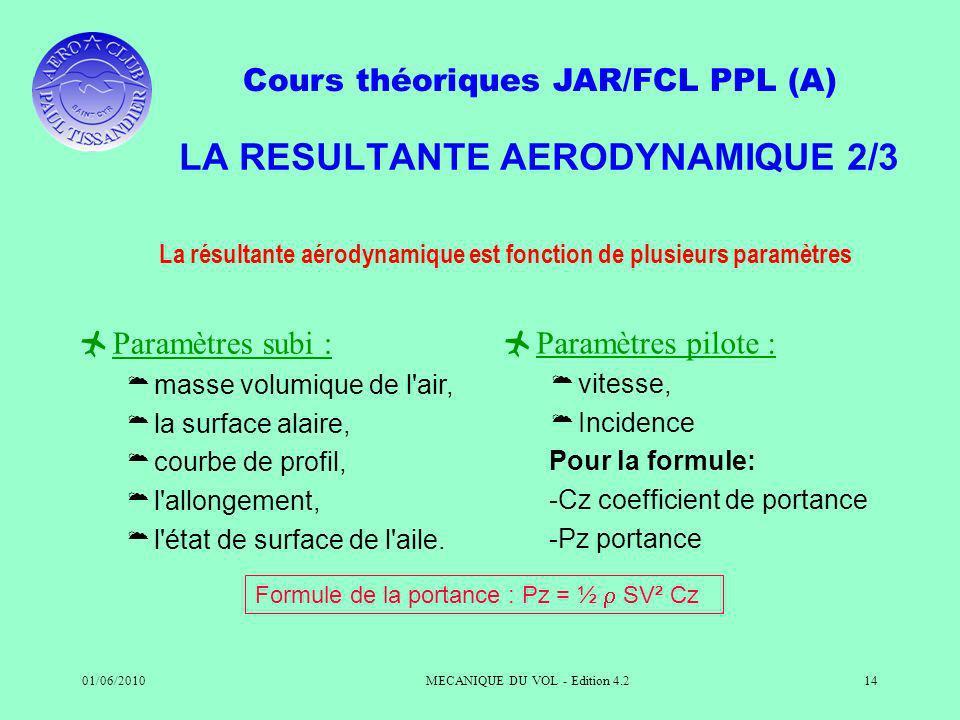 Cours théoriques JAR/FCL PPL (A) 01/06/2010MECANIQUE DU VOL - Edition 4.214 LA RESULTANTE AERODYNAMIQUE 2/3 La résultante aérodynamique est fonction de plusieurs paramètres Paramètres subi : masse volumique de l air, la surface alaire, courbe de profil, l allongement, l état de surface de l aile.