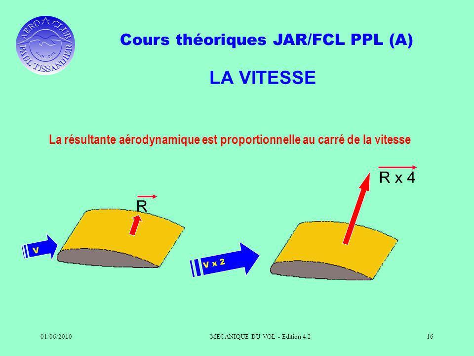 Cours théoriques JAR/FCL PPL (A) 01/06/2010MECANIQUE DU VOL - Edition 4.216 LA VITESSE V R V x 2 R x 4 La résultante aérodynamique est proportionnelle au carré de la vitesse