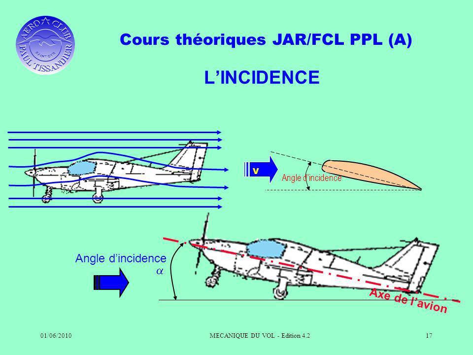 Cours théoriques JAR/FCL PPL (A) 01/06/2010MECANIQUE DU VOL - Edition 4.217 LINCIDENCE V Angle d incidence Angle dincidence Axe de lavion