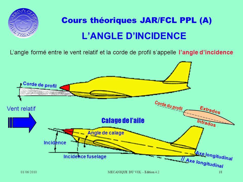 Cours théoriques JAR/FCL PPL (A) 01/06/2010MECANIQUE DU VOL - Edition 4.218 LANGLE DINCIDENCE Corde du profil Extrados Intrados Calage de laile Langle
