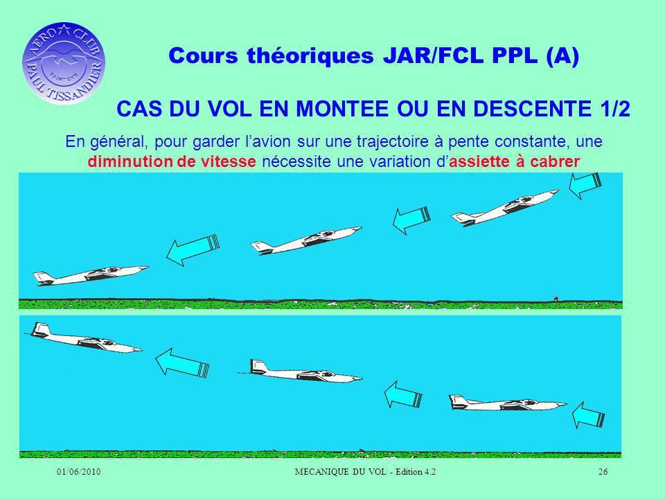 Cours théoriques JAR/FCL PPL (A) 01/06/2010MECANIQUE DU VOL - Edition 4.226 CAS DU VOL EN MONTEE OU EN DESCENTE 1/2 En général, pour garder lavion sur une trajectoire à pente constante, une diminution de vitesse nécessite une variation dassiette à cabrer