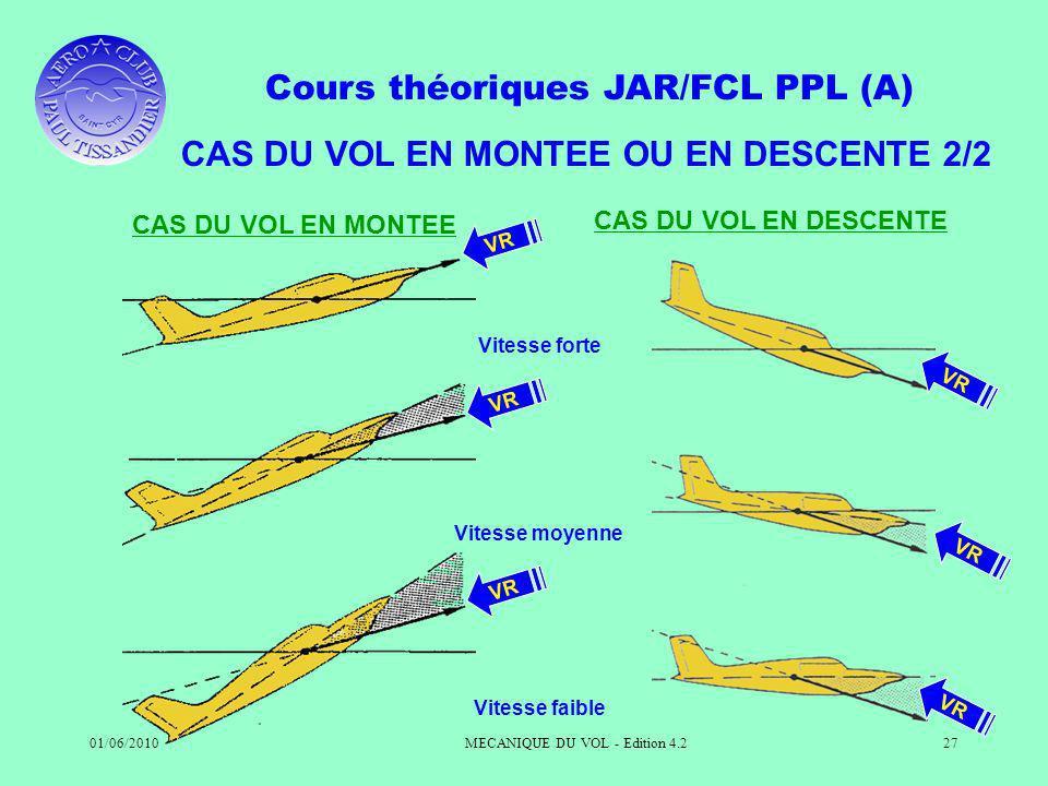 Cours théoriques JAR/FCL PPL (A) 01/06/2010MECANIQUE DU VOL - Edition 4.227 CAS DU VOL EN MONTEE OU EN DESCENTE 2/2 CAS DU VOL EN MONTEE CAS DU VOL EN