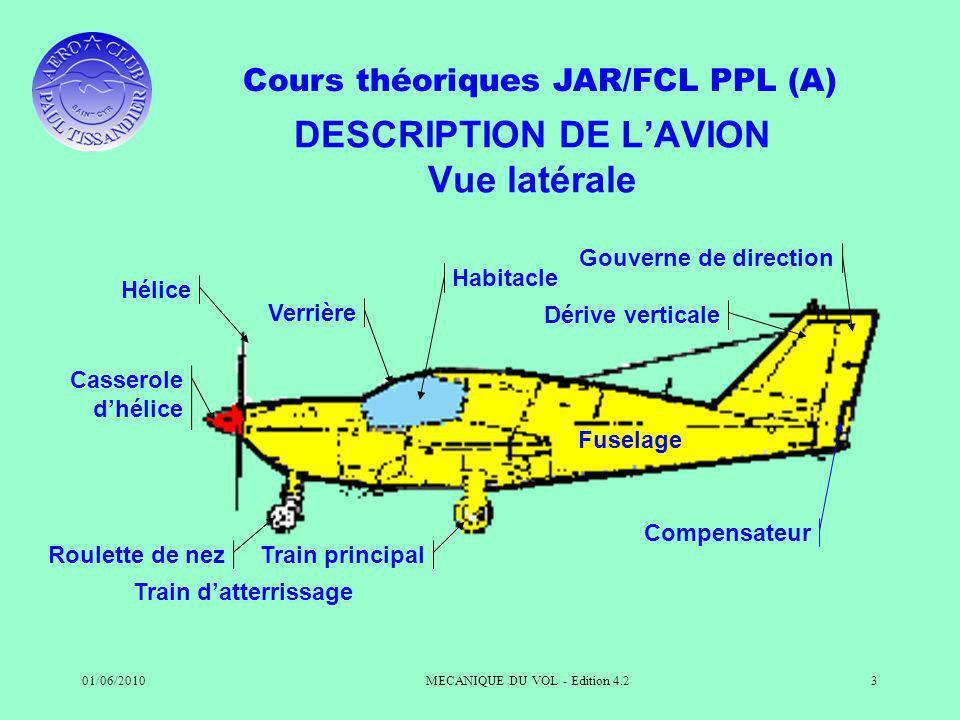Cours théoriques JAR/FCL PPL (A) 01/06/2010MECANIQUE DU VOL - Edition 4.23 DESCRIPTION DE LAVION Vue latérale Dérive verticale Gouverne de direction H