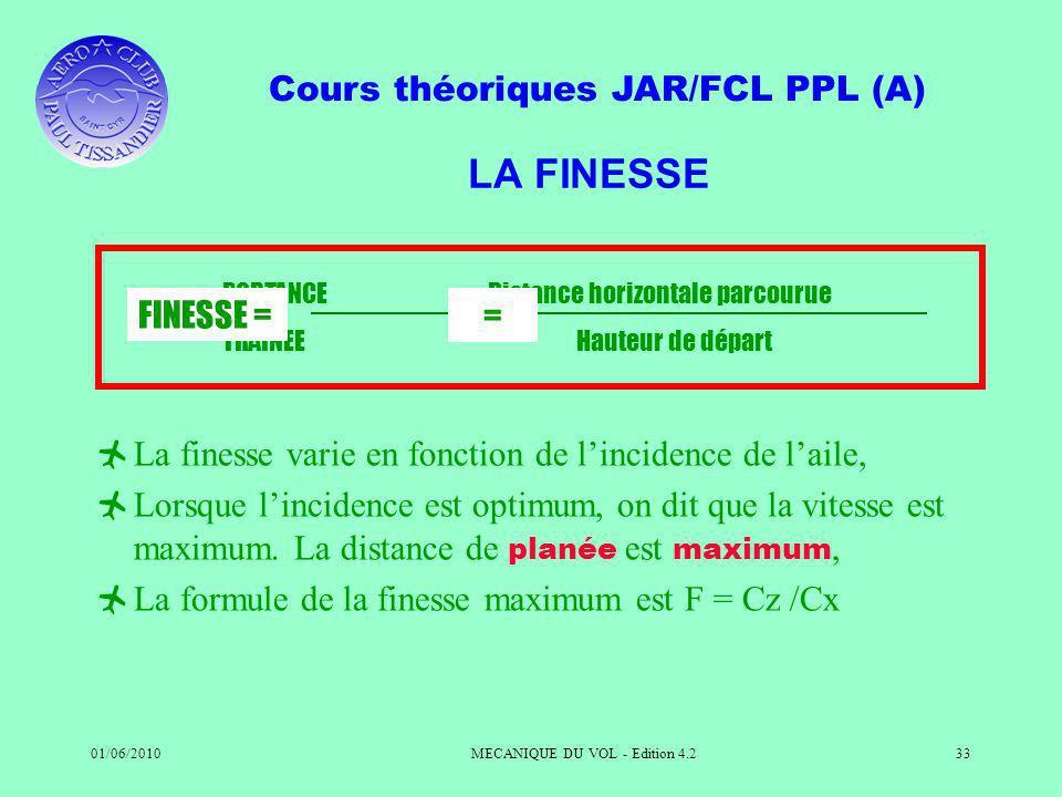 Cours théoriques JAR/FCL PPL (A) 01/06/2010MECANIQUE DU VOL - Edition 4.233 LA FINESSE La finesse varie en fonction de lincidence de laile, Lorsque lincidence est optimum, on dit que la vitesse est maximum.